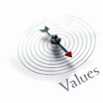 Values - Hamlet - to thine own self be true - shakespeare