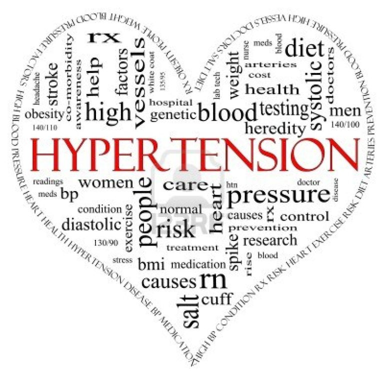 170 108 Hypertension Over Pressure - The Silent Killer